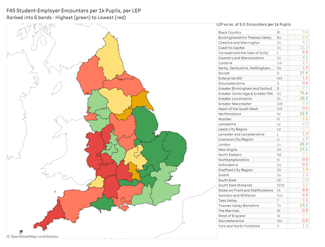 LEP Student-Employer encounters map